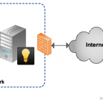 Creately OnPremise will be installed in your own servers where you have total controls