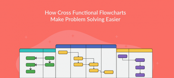 Cross-Functional-Flowcharts-to-solve-problems