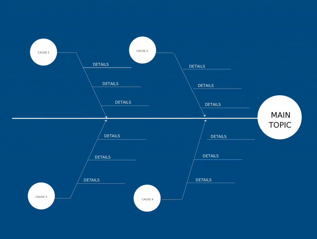 Flat Design Fishbone Diagram Template (click on image to modify online ...