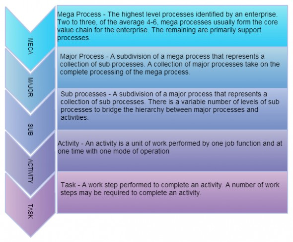Engineering Design Process Steps Explained