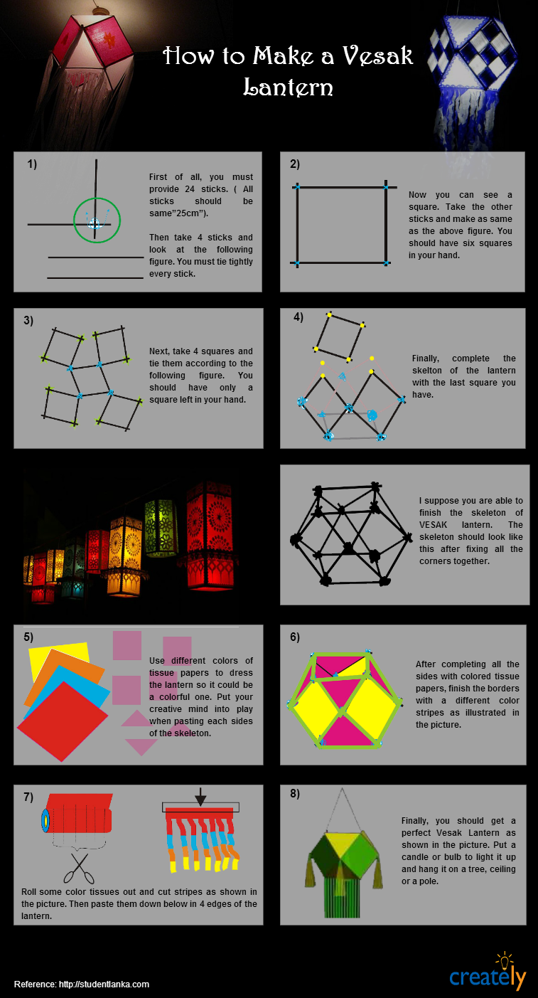 How to make a vesak lantern in 8 easy steps infographic for How to build a blog