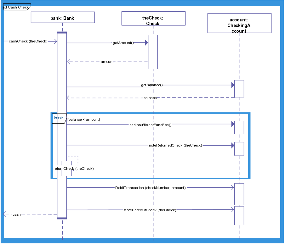 Sequence Diagram Airline Reservation System - Most Popular ...