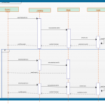 Sequence Diagram Template for Library Management System (Click on image to modify online)