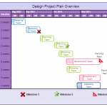 Design Project Plan Overview