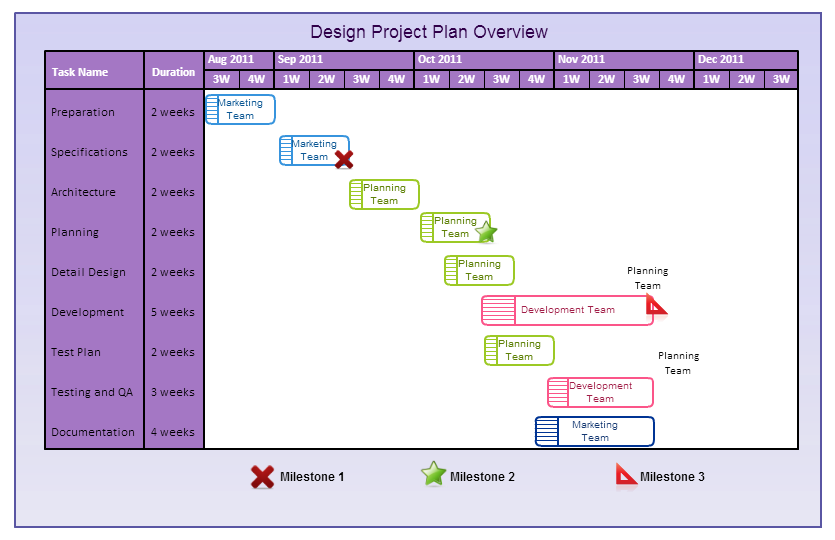 gantt chart templates to instantly create project timelines creately blog