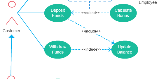 New library shapes for use case diagrams