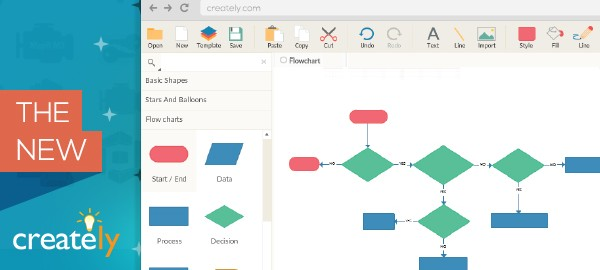 Beautiful diagrams made easy