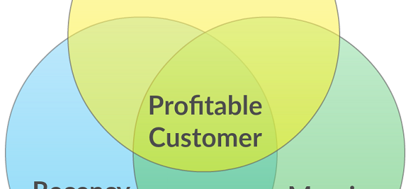 Things to consider when identifying profitable customers