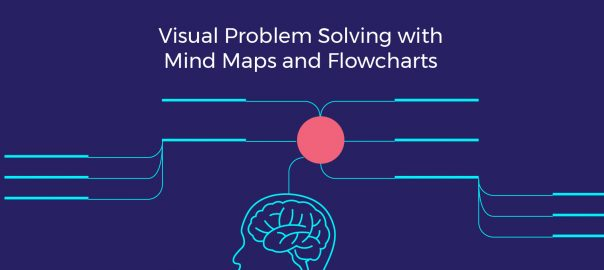Visual problem solving with Mindmaps
