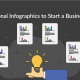 4 Inspirational Infographics to Start a Business in 2017