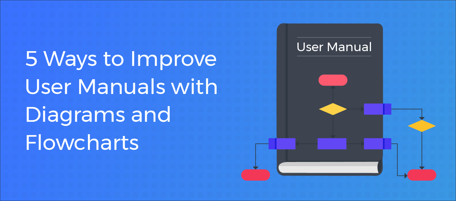 5 Ways To Improve User Manuals With Diagrams And Manual Guide