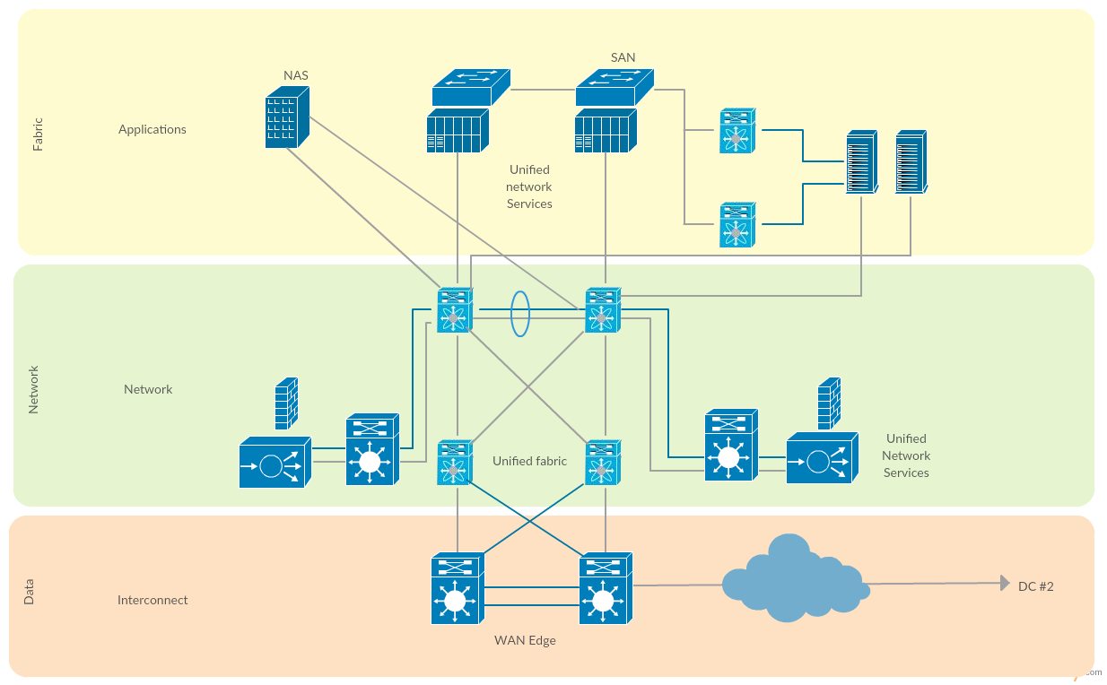 visio network templates