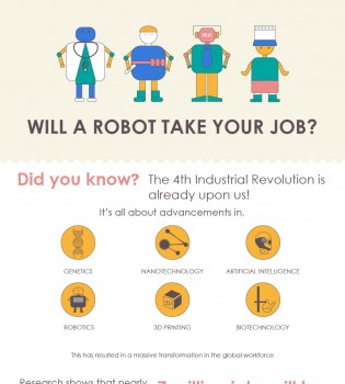 Will robots take our jobs
