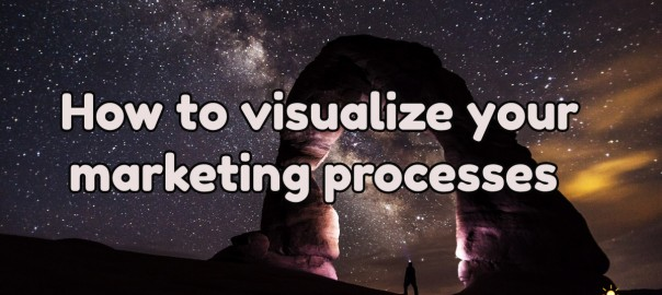 Visualize Marketing Process