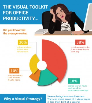 How to Increase Workplace Productivity through Visualization