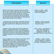 Information-Source-Page Template for Referencing your Research