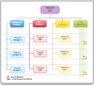 diagram examples drawn using creately   createlyorg chart example   colors for different branches