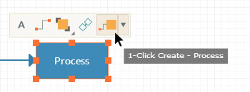 1-Click Create for Flowcharts