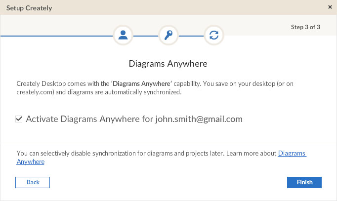 Diagrams Anywhere activated on your Creately for Desktop