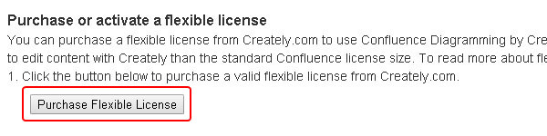 Purchase Creately for Confluence license