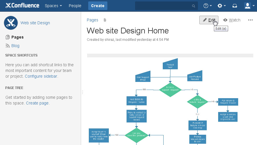 To Change The Background Color Of A Diagram You Have To Go Change Web Page Background Color