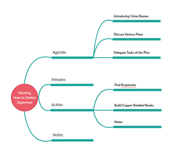 online diagram software to draw flowcharts  uml  amp  more   createlyonline diagram examples made   creately