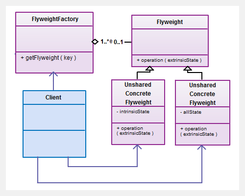 create diagrams online a room layout of classroom - Make Class Diagram Online