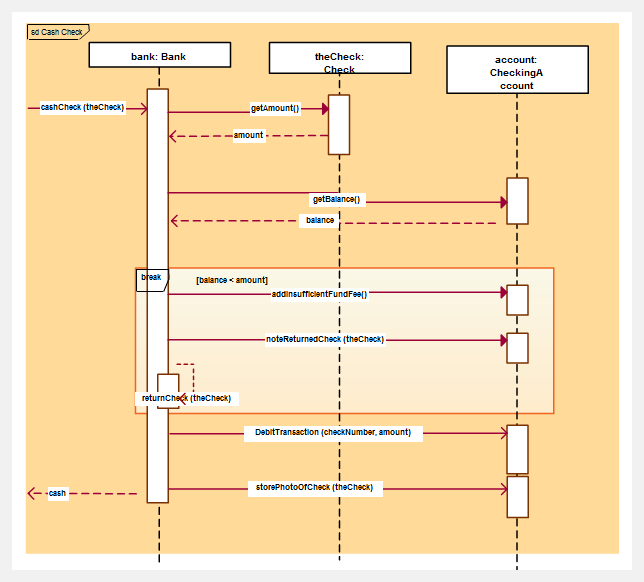 Free Tool To Draw Uml Diagrams  Full Version Free Software