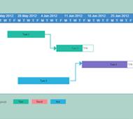 Simple Gantt chart template