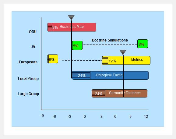 Easy gantt chart software