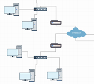 CISCO network diagrams