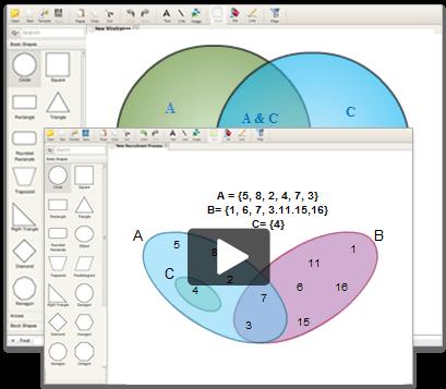 Web based Venn diagram maker Quintuple Venn Diagram