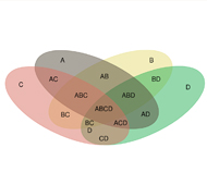 3 set Venn diagram with colors
