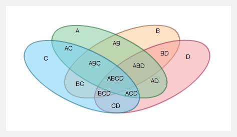 Venn+Diagram+Maker Venn Diagram Maker to Draw Venn Diagrams Online ...