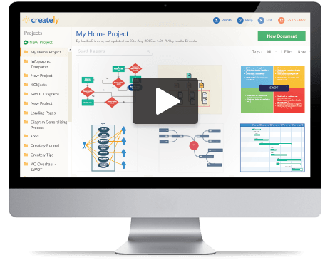 Visio alternative software by Creately