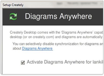 Sync with Diagrams Anywhere
