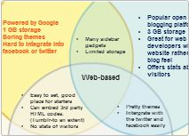 venn diagrams - education template
