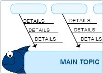 Fishbone Diagrams - education template