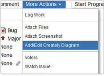 Add, Edit Diagrams in Jira