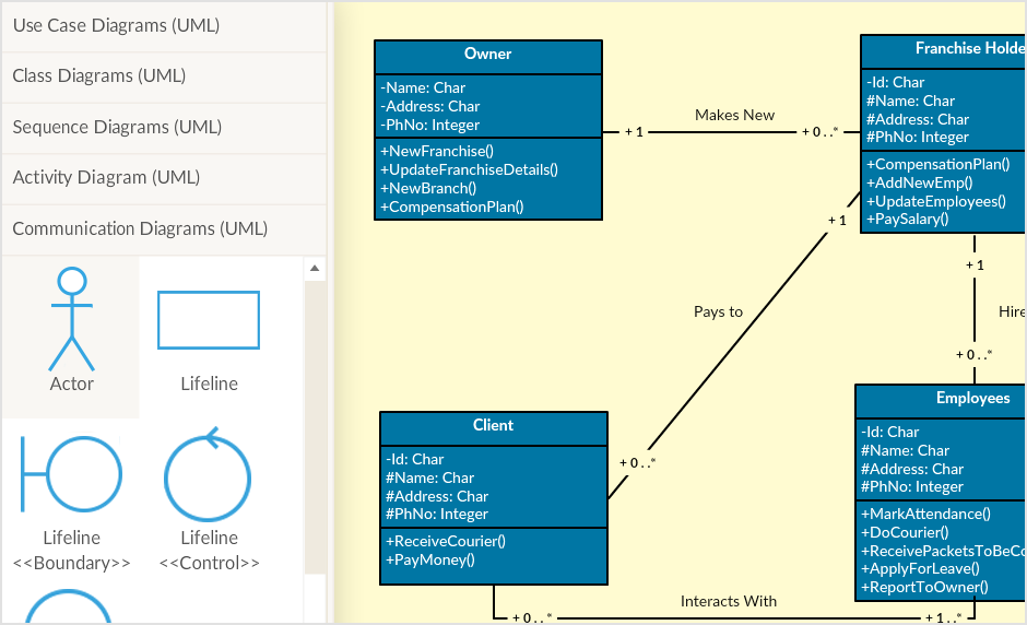 Uml Diagram Tool Easily Creately All Types Of Uml Online