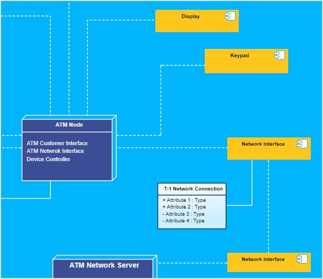 Reservation System Class Diagram On Uml Component Diagram Tutorial