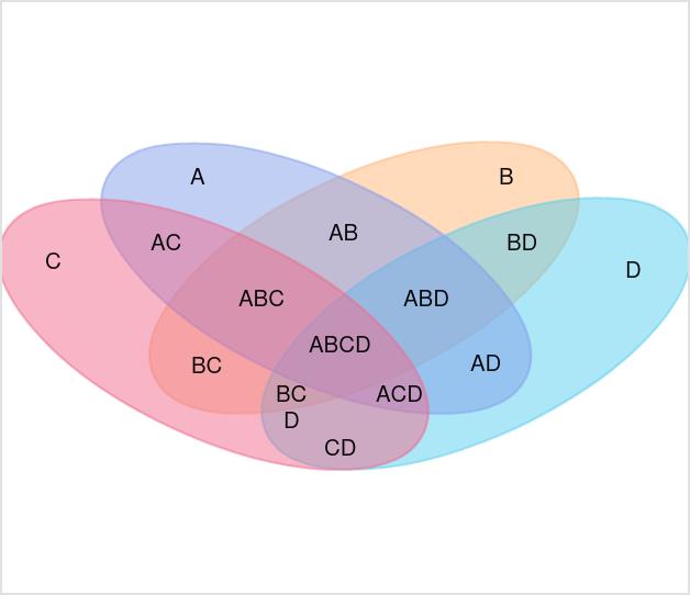 venn diagram online