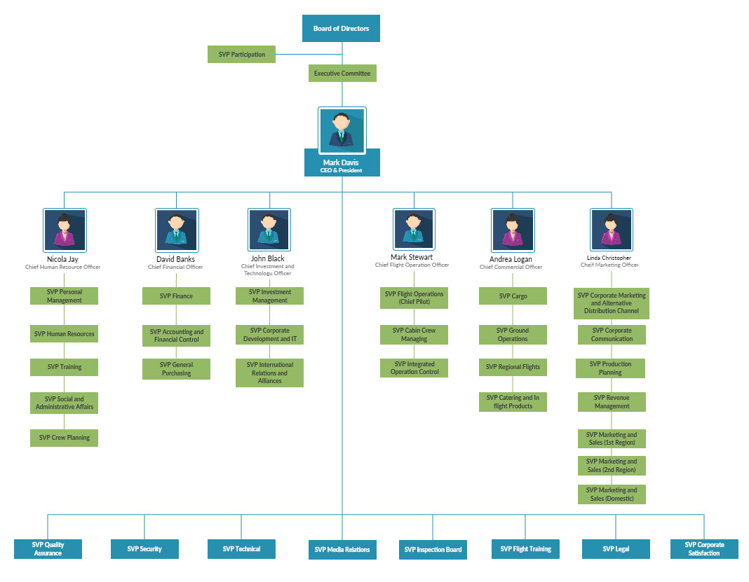Visio alternative online diagramming for professionals for Visio template for software architecture