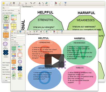Web based SWOT analysis tools and software