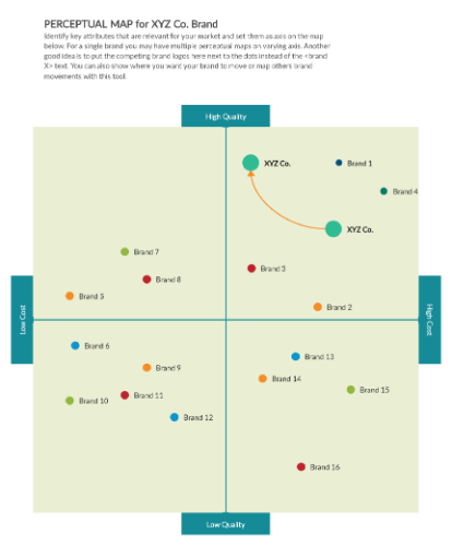 Brand Perception Map