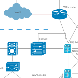 Cisco Solution for VMware View